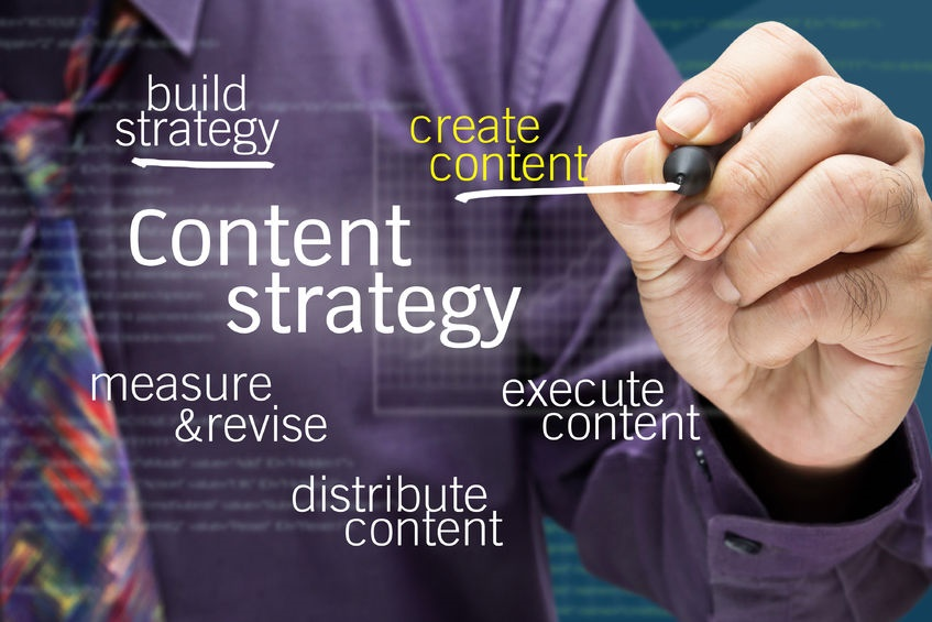 digital marketing for law firms runs on content